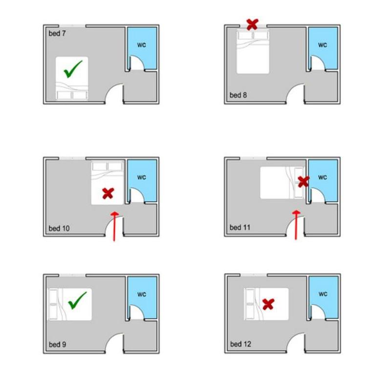 Cách đặt giường ngủ đúng cách phải kiêng kỵ điều gì